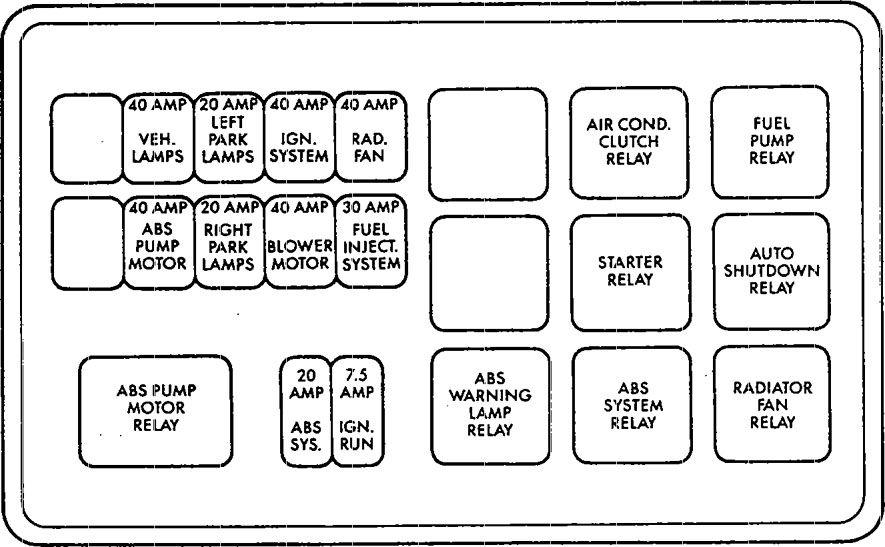 Eagle Premier  1992  - Fuse Box Diagram