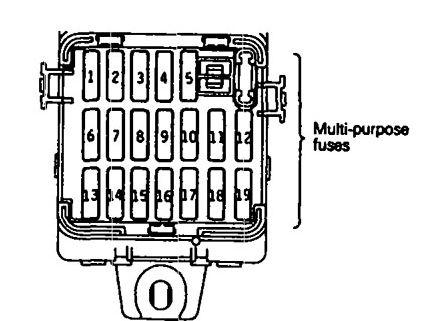 Eagle Talon (1997 - 1998) - fuse box diagram - Auto GeniusAuto Genius