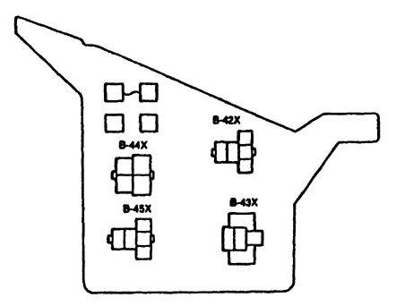 eagle talon  1997 - 1998  - fuse box diagram