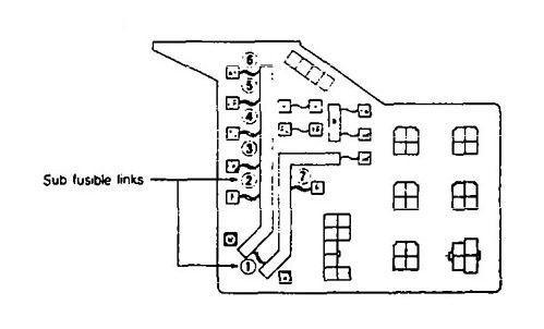 Eagle Talon (1992) - fuse box diagram - Auto GeniusAuto Genius