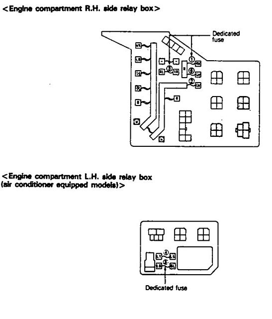 Eagle Talon  1992  - Fuse Box Diagram