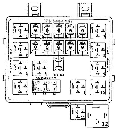 eagle vision 1996 fuse box diagram auto genius. Black Bedroom Furniture Sets. Home Design Ideas
