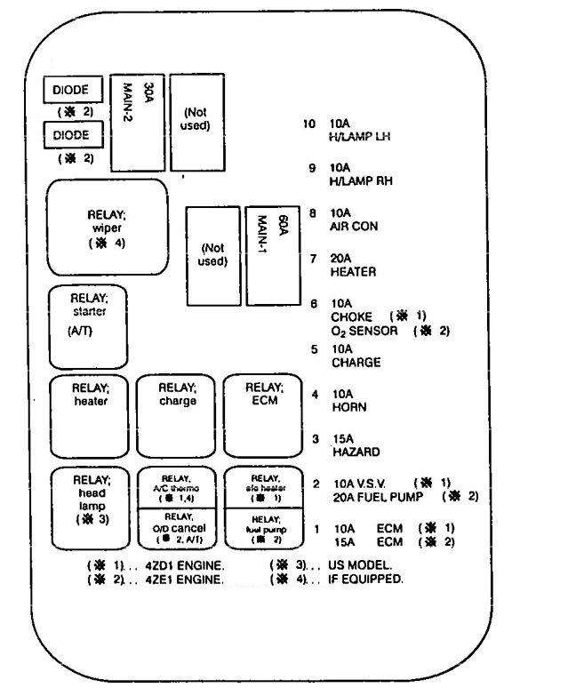 isuzu amigo (1994) – fuse box diagram