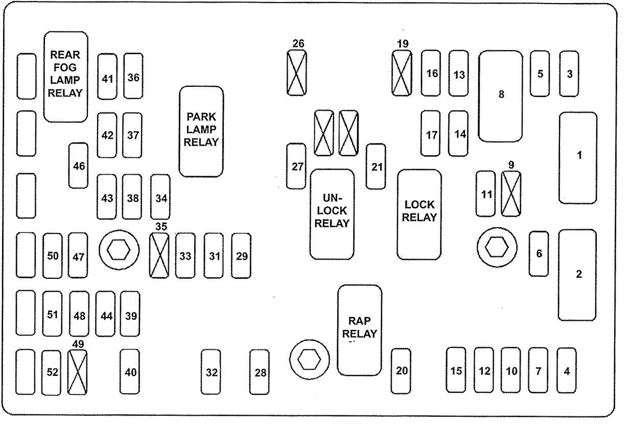 Isuzu Ascender  2004  - Fuse Box Diagram