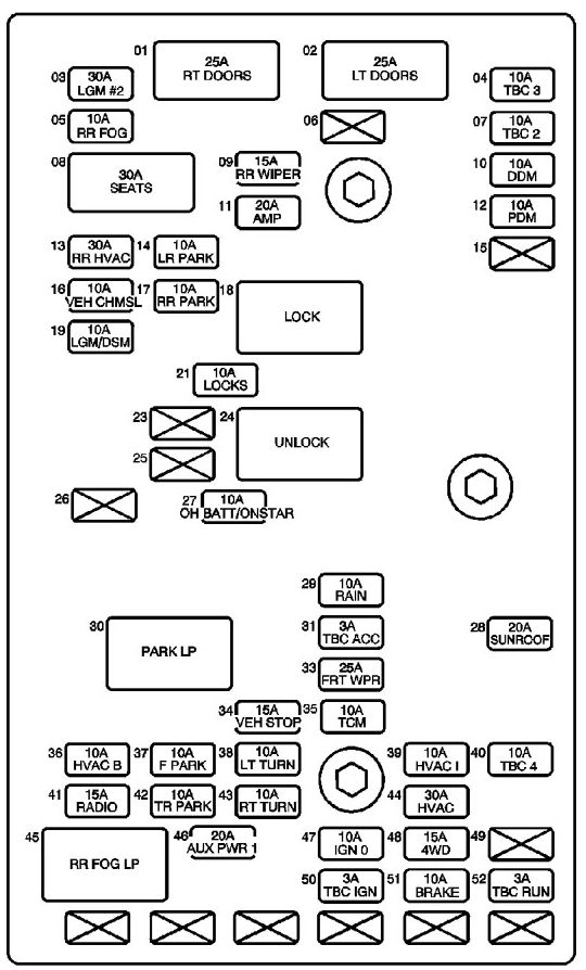 isuzu ascender  2006  - fuse box diagram