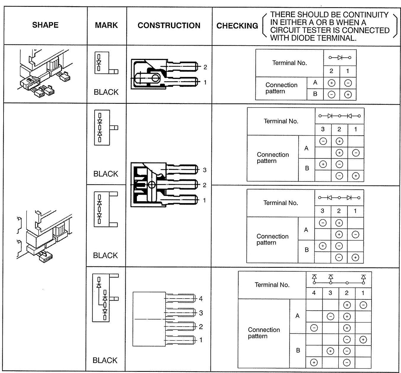 isuzu axiom (2004) fuse box diagram auto genius 94 isuzu npr main fuse box isuzu axiom fuse box #9