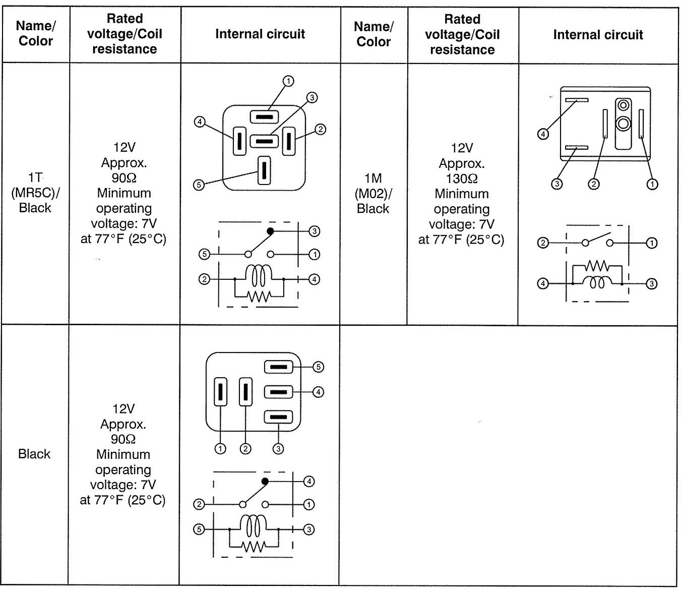 Isuzu Axiom 2004 Fuse Box Diagram Auto Genius Skoda Fabia 1 2 Layout Relay Sepcification