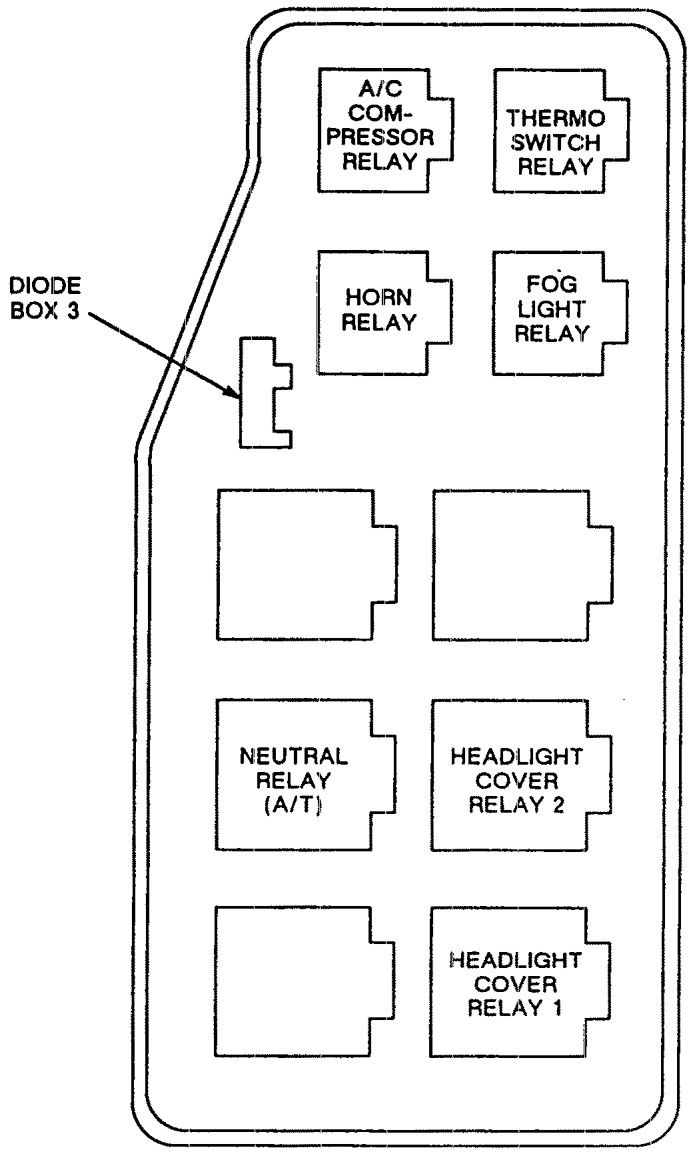 isuzu impulse  1990  - fuse box diagram