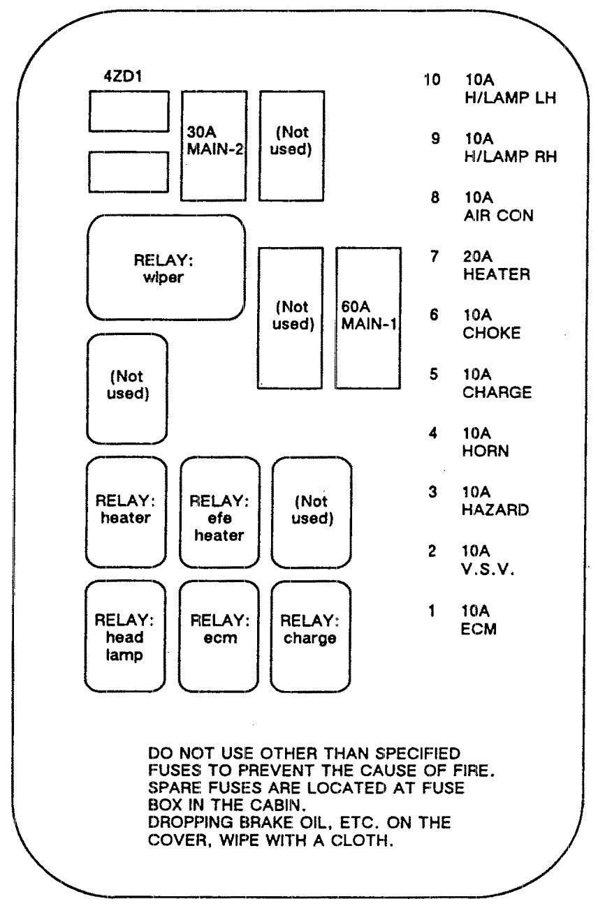 Isuzu Pickup  1990 - 1992  - Fuse Box Diagram