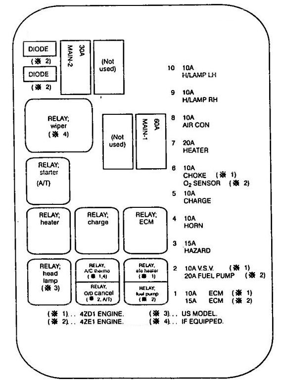 Isuzu Pickup  1994 - 1995  - Fuse Box Diagram