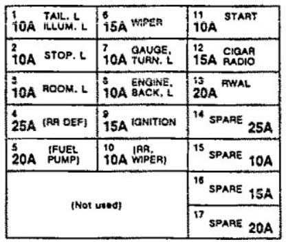Isuzu Rodeo Fuse Box Diagram on 1992 Acura Integra Fuse Box Diagram