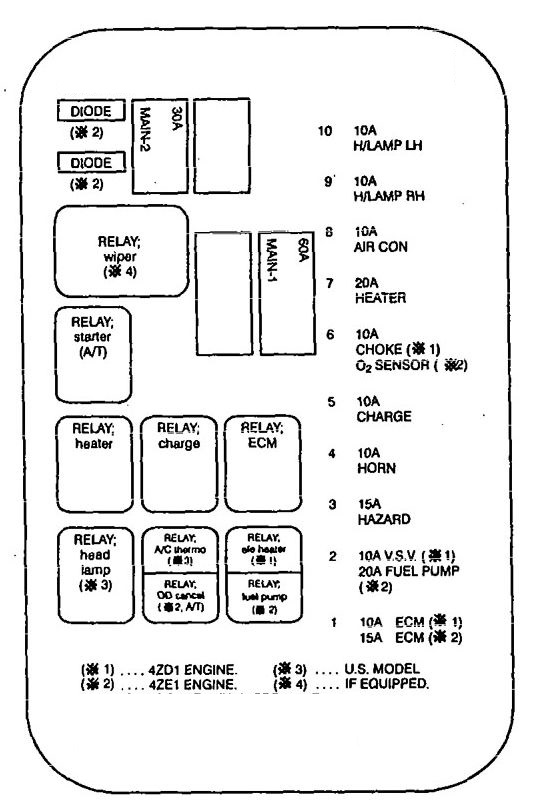 Isuzu Rodeo  1994  - Fuse Box Diagram