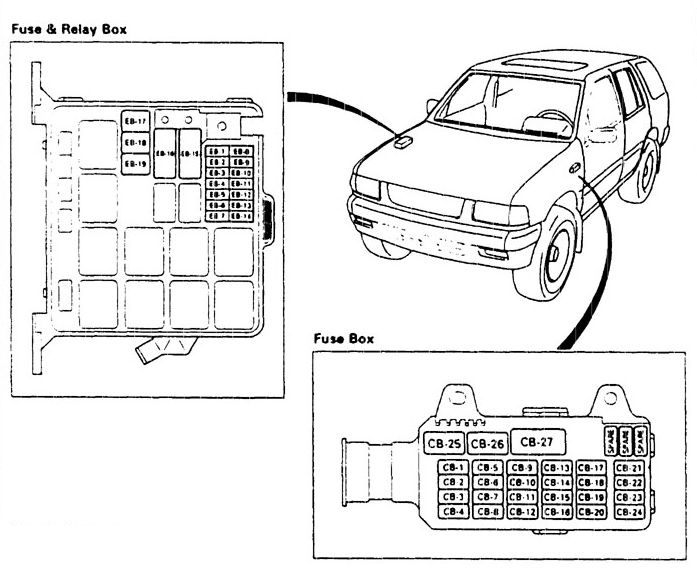 1999 Isuzu Rodeo Fuse Box Diagram