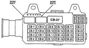 Isuzu Rodeo - fuse box diagram