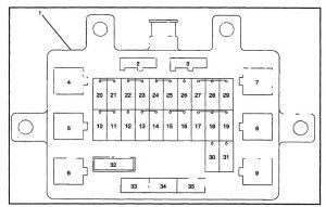 Isuzu Rodeo - fuse box diagram - dash
