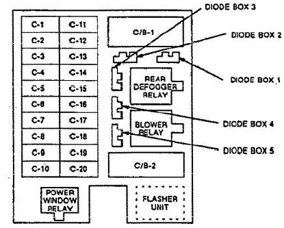 isuzu trooper  1992 - 1994  - fuse box diagram