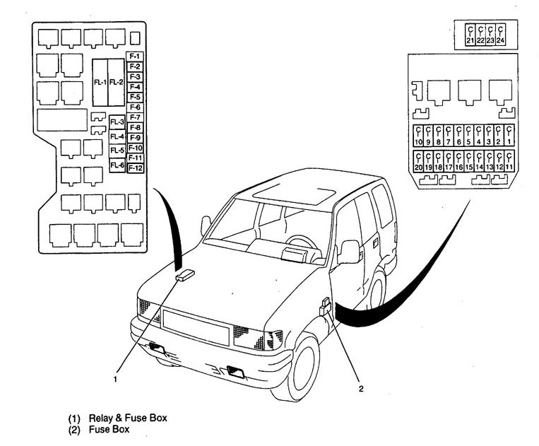 Isuzu Trooper  1998 - 1999  - Fuse Box Diagram