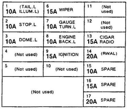 Isuzu Trooper (1990 - 1991) - fuse box diagram - Auto GeniusAuto Genius