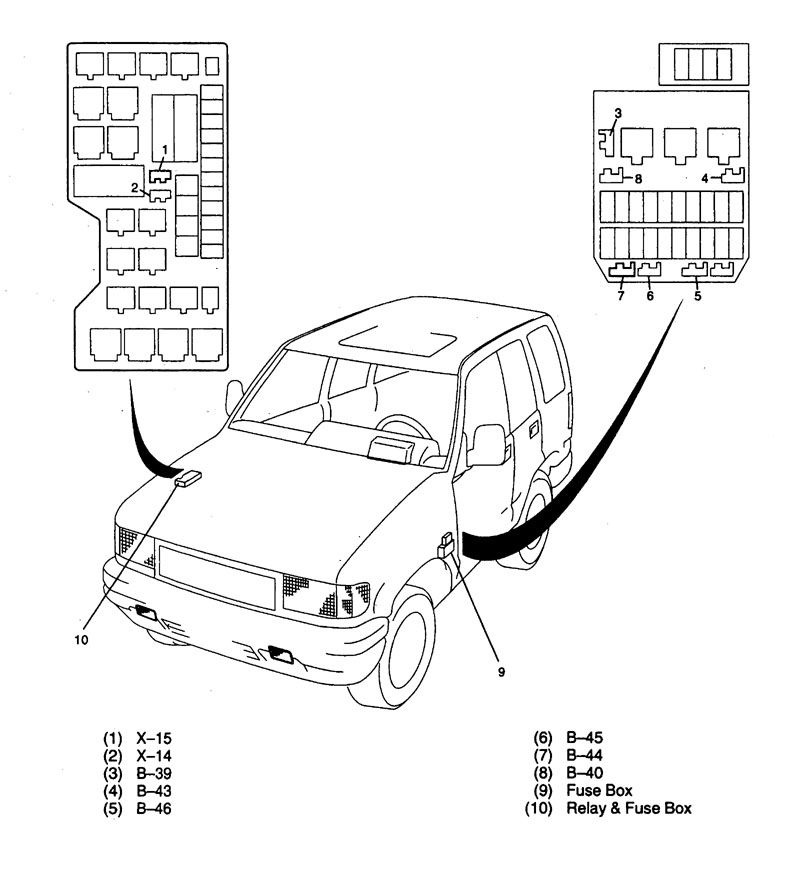 Isuzu Trooper (1998 - 1999) - fuse box diagram - Auto Genius | 99 Isuzu Rodeo Fuse Box |  | Auto Genius