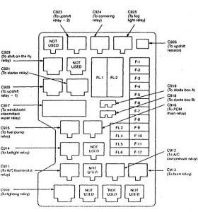 Isuzu Trooper (1997) - fuse box diagram - Auto Genius
