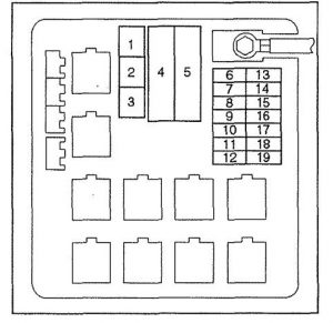 Isuzu VehiCROSS - fuse box diagram - fuse