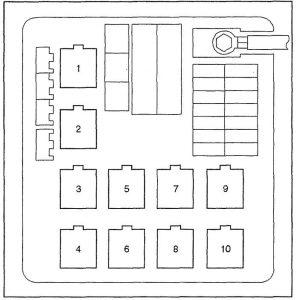 Isuzu VehiCROSS (1999 - 2001) - fuse box diagram - Auto Genius