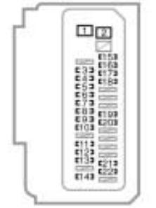 Toyota Prius - bezpieczniki schemat - deska rozdzielcza