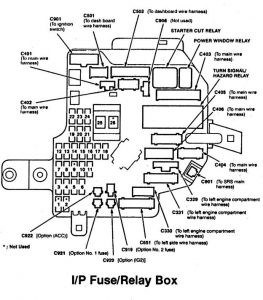 acura rl (1996 - 1999) – fuse box diagram - auto genius 2003 acura rl fuse box location #14