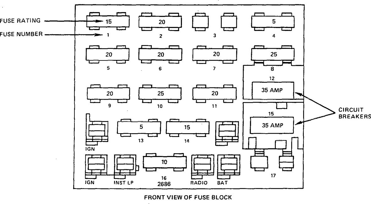 97 Integra Fuse Box Diagram