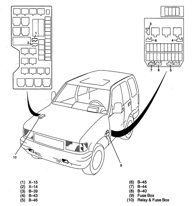 acura slx (1998 - 1999) – fuse panel - auto genius  auto genius