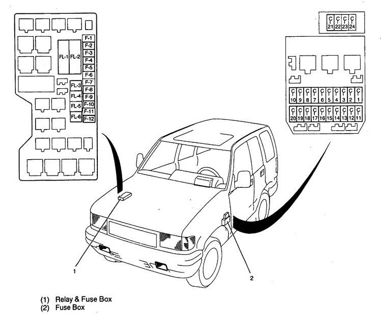Acura SLX (1998 - 1999) - fuse panel - Auto Genius