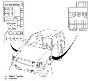 Acura SLX – fuse box diagram – fuse panel relay list