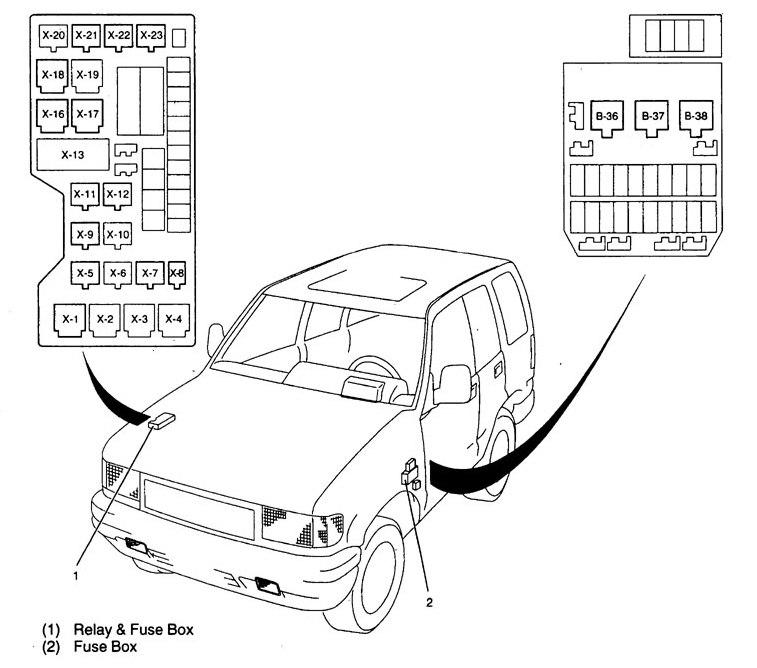 Acura SLX (1998 - 1999) – fuse panel - Auto GeniusAuto Genius