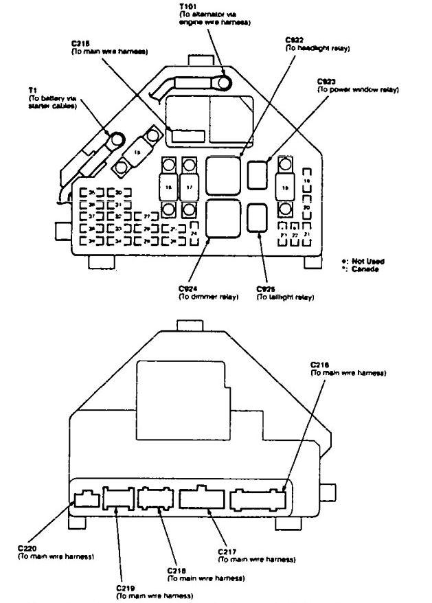 Acura Tl  1995 - 1996  - Fuse Box Diagram