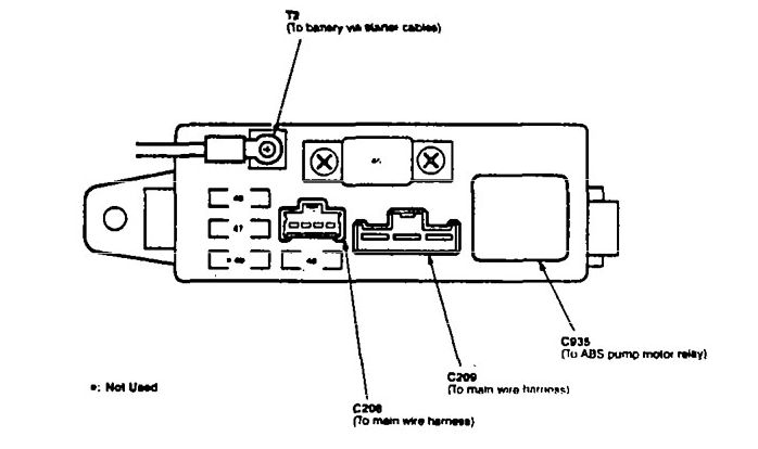 Acura Tl  1995 - 1996  - Fuse Box Diagram