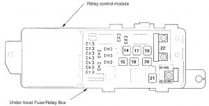 Acura TL (2007 - 2008) – fuse box diagram - Auto Genius