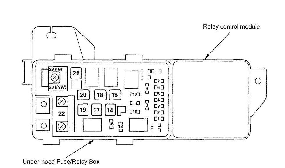 Diagram 1999 Acura El Fuse Box Diagram Full Version Hd Quality Box Diagram Wiringwinnersm Sms3 It