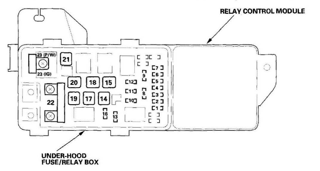 acura tl (2006) – fuse box diagram - auto genius 2006 acura tl fuse box #1