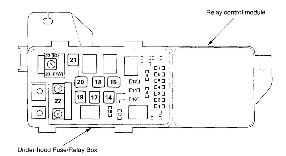 Acura Tl  2003 - 2005   U2013 Fuse Box Diagram