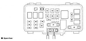 acura tl – fuse box diagram – under-hood fuse/relay box