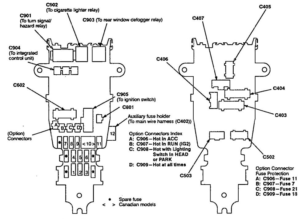 acura vigor  1992  - fuse box diagram