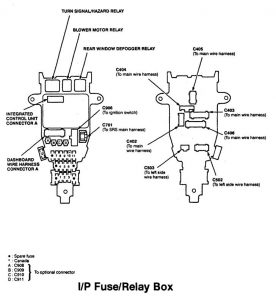 Acura CL – fuse box diagram