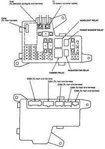 acura cl fuse box acura cl (1997 – 1999) – fuse box diagram - auto genius