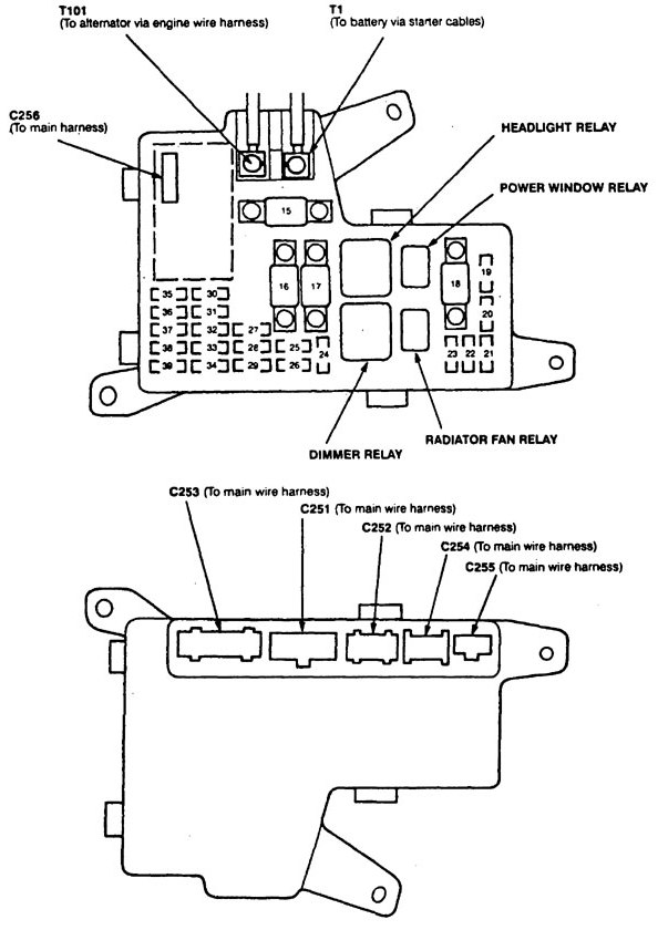 Acura Cl  1997  U2013 1999   U2013 Fuse Box Diagram