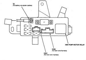 Acura CL – fuse box diagram – engine compartment ABS block