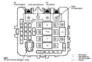 Acura NSX – fuse box diagram