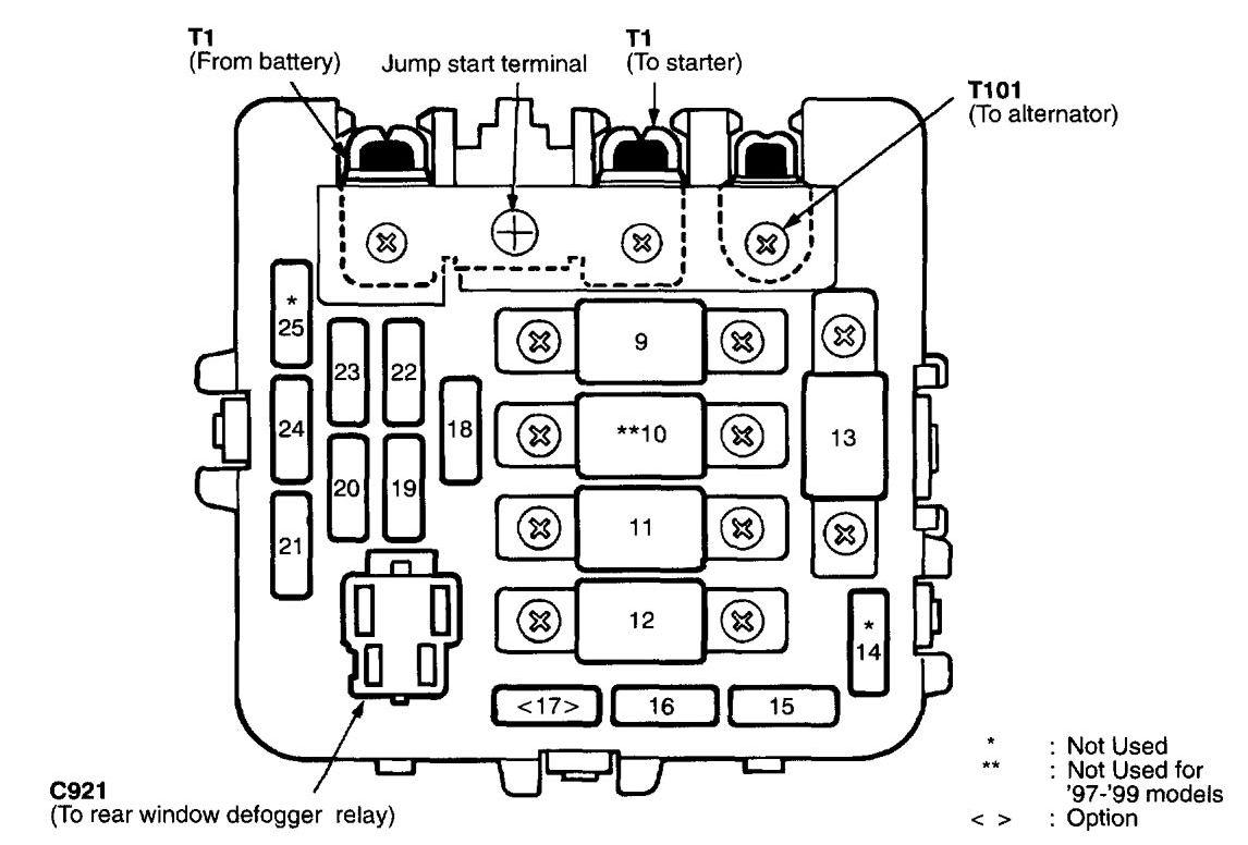 acura nsx  1997  u2013 2000   u2013 fuse box diagram