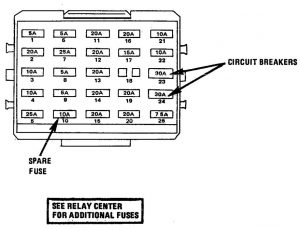 Cadillac Commercial Chassis - fuse box diagram