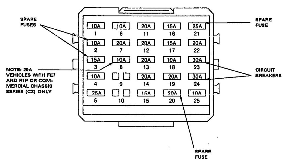 Cadillac Commercial Chassis Fuse Box Diagram