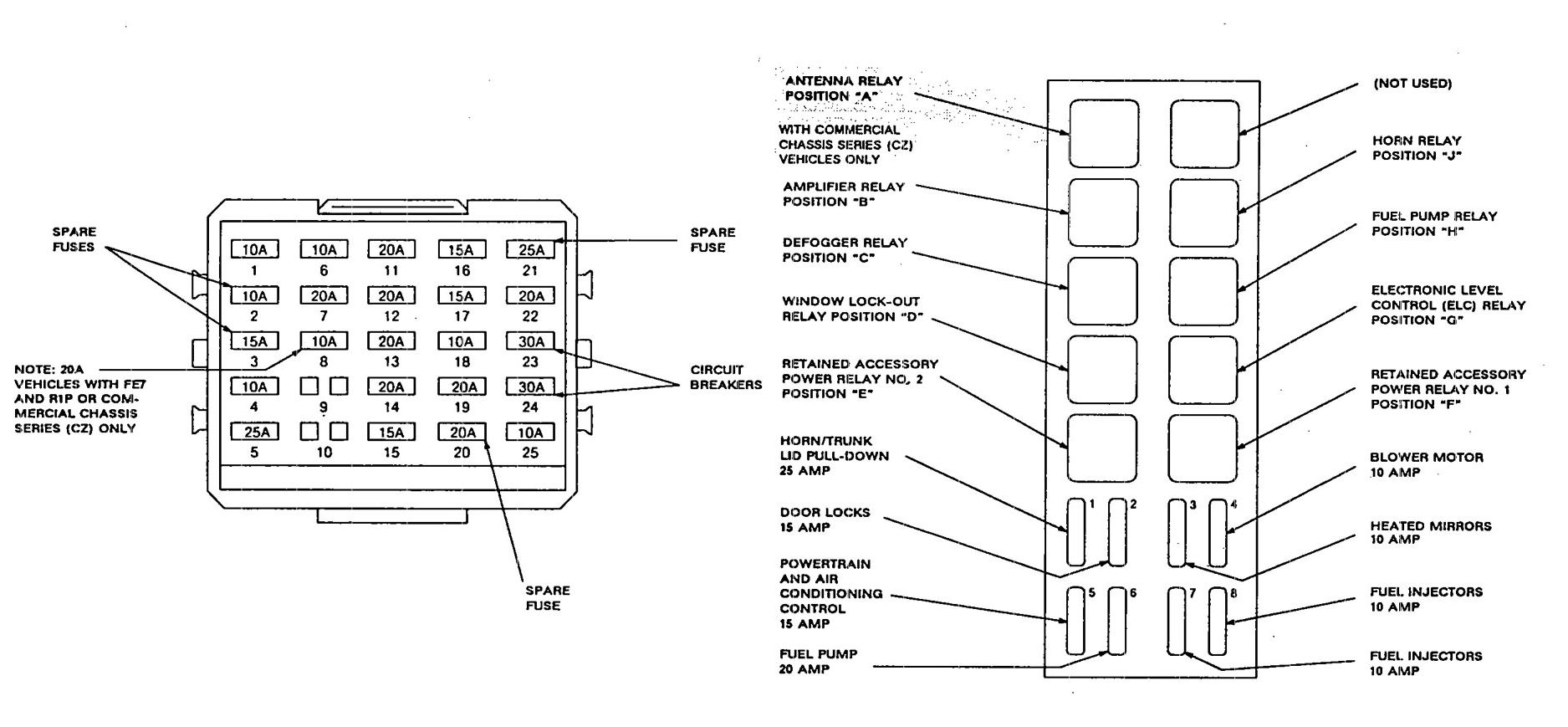 commercial fuse box cadillac commercial chassis  1992      fuse box diagram auto genius  cadillac commercial chassis  1992